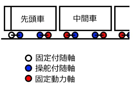1000系構成図c.jpg