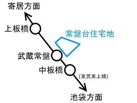 ときわ台周辺図2c.jpg