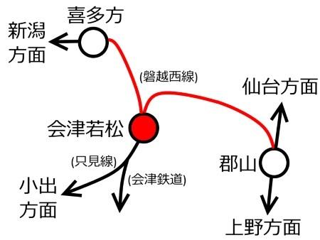 スイッチバック運用図c.jpg