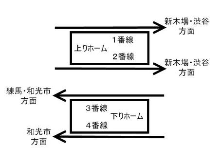 ホーム構造.jpg