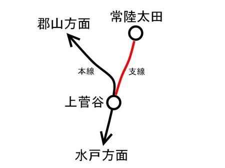 上菅谷周辺路線図.jpg
