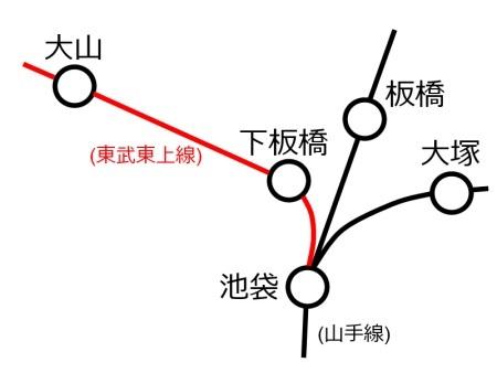 下板橋周辺路線図現在形c.jpg