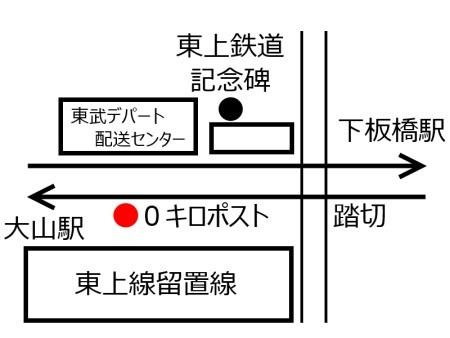 下板橋駅構内図c.jpg