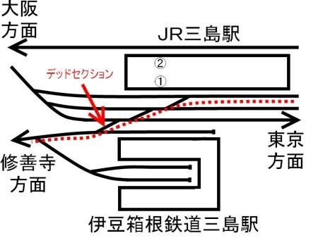 乗り入れ経路図c.jpg