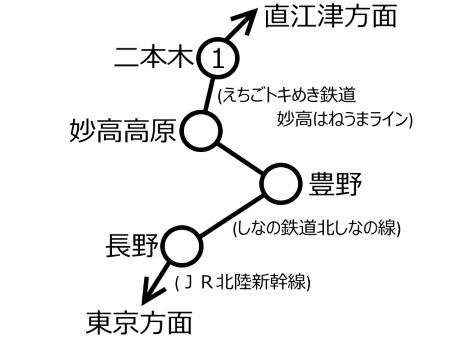 二本木往復ルート図c.jpg