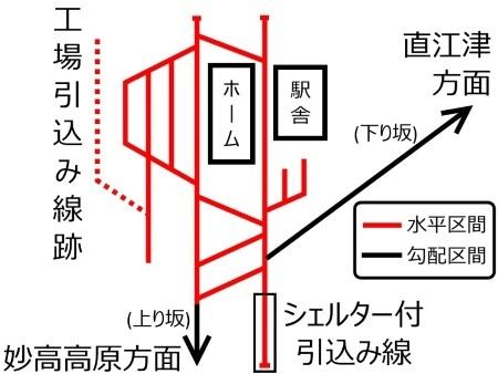 二本木駅配線図c.jpg