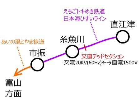 交直デッドセクションc.jpg