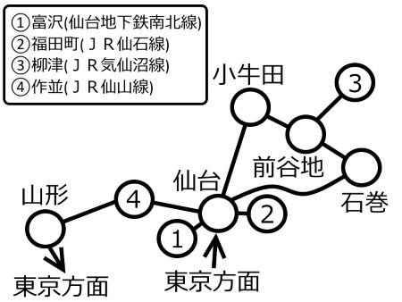 仙台山形周遊ルート図c.jpg