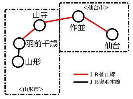 仙台山形市域図c.jpg