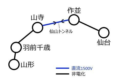 仙山線電化1c.jpg