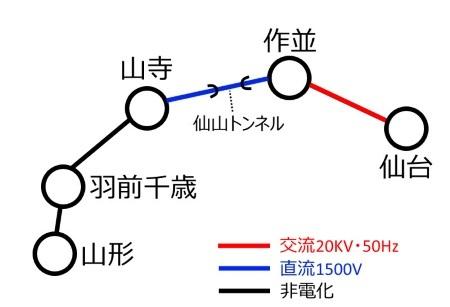 仙山線電化2c.jpg