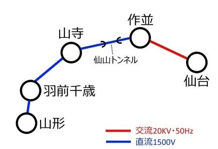 仙山線電化3c.jpg