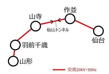 仙山線電化4c.jpg