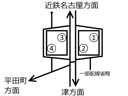 伊勢若松駅構内配線図c.jpg