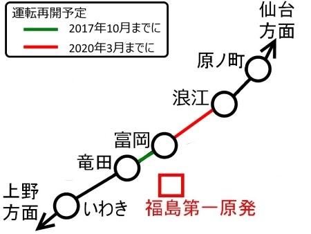 分断路線図3c.jpg