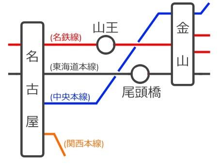 名古屋金山間配線図c.jpg