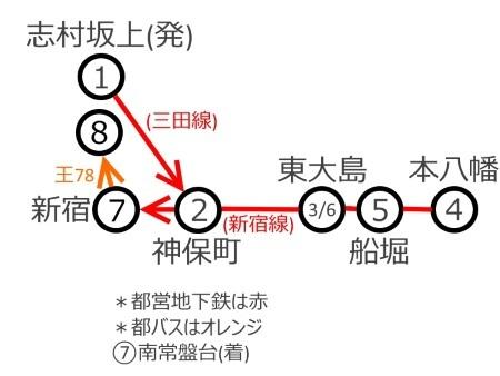 周遊ルート図c.jpg