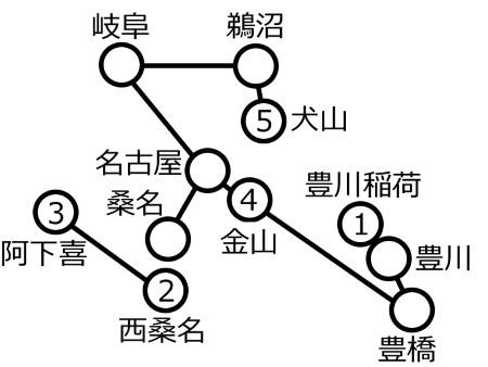 変更周遊ルート図c.jpg