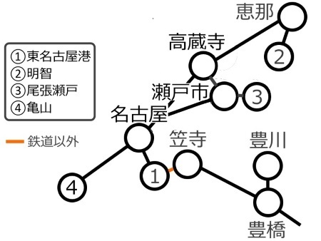 変更後周遊ルート図c.jpg