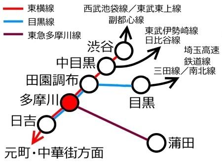 多摩川周辺路線図c.jpg