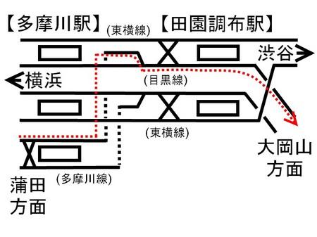 多摩川田園調布配線図.jpg