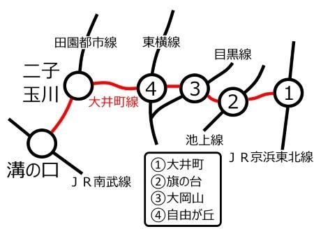 大井町線周辺路線図c.jpg