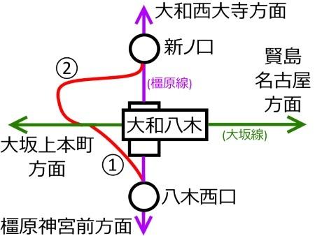 大和八木駅周辺路線図現在c.jpg
