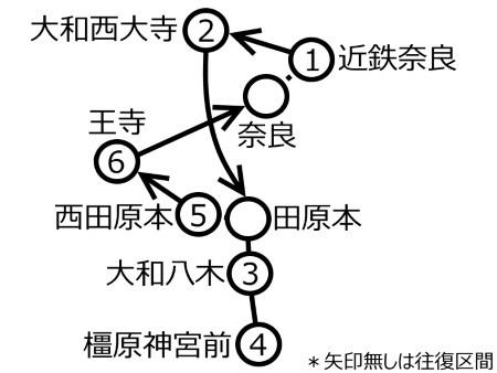 奈良周遊ルート図c.jpg