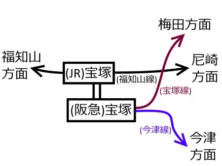 宝塚駅周辺路線図c.jpg
