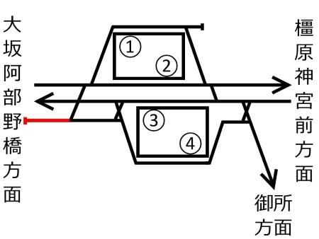尺土駅構内配線図c.jpg