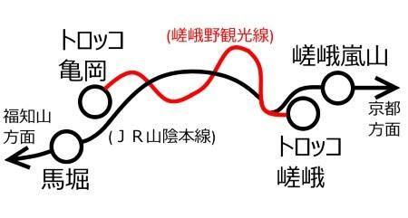 嵯峨野観光線路線図c.jpg