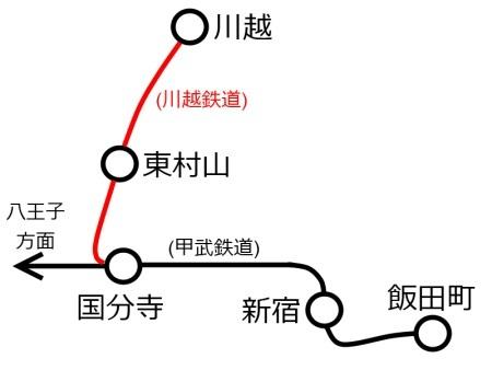 川越鉄道路線図c.jpg