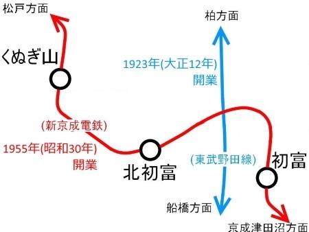 新鎌ヶ谷周辺路線図1c.jpg
