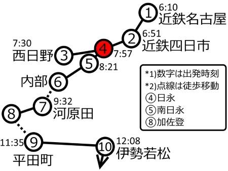 日永位置c.jpg