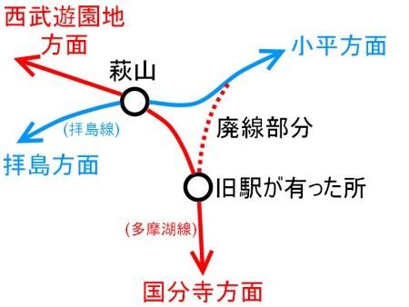旧駅説明図c.jpg
