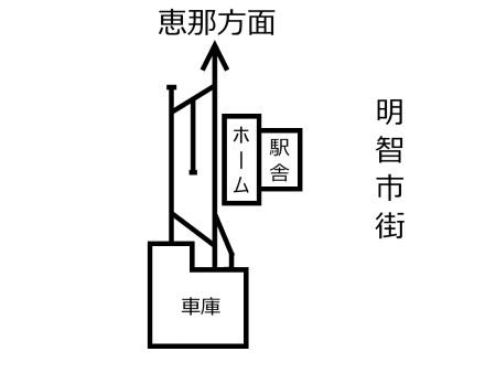 明智駅構内配線図c.jpg