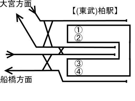 東武柏駅構内配線図.jpg
