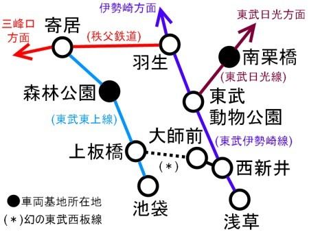 東武路線関連図c.jpg