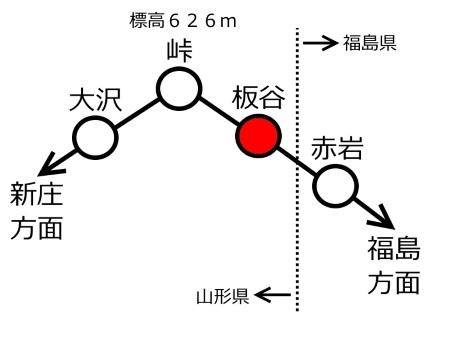 板谷駅周辺路線図c.jpg