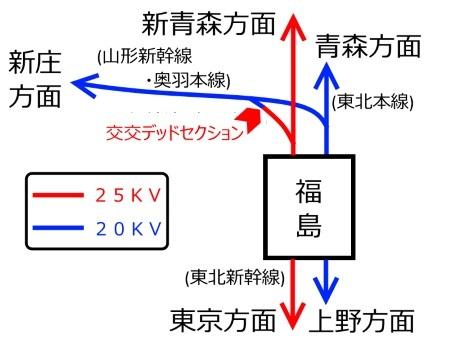 架線電圧説明図c.jpg