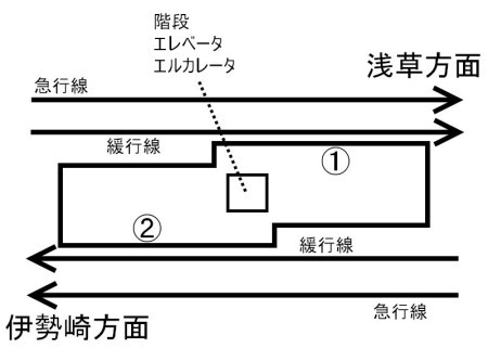 梅島駅構内図_1c.jpg