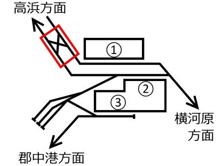 異電圧直直セクション図c.jpg