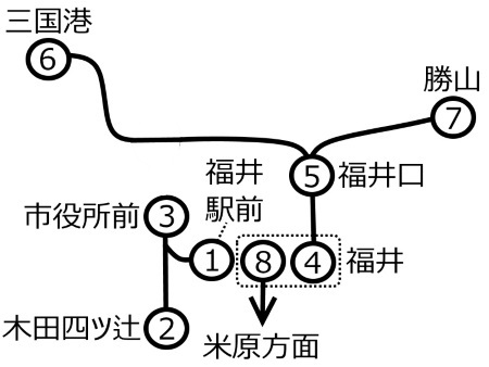 福井周遊ルート図c.jpg