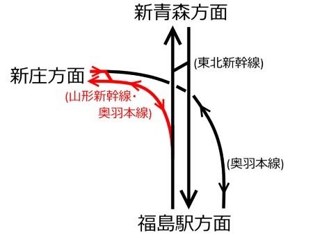 福島分岐配線図c.jpg
