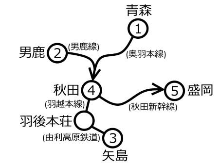 秋田周遊ルート図c.jpg