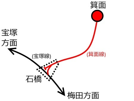箕面駅周辺路線図c.jpg