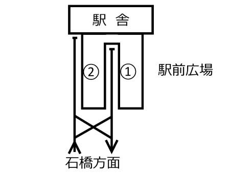 箕面駅構内図c.jpg