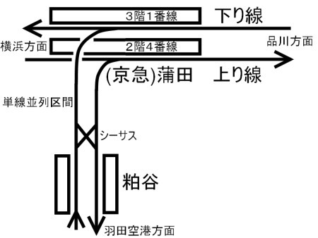 蒲田粕谷間配線図c.jpg