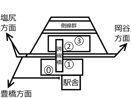 辰野駅構内配線図c.jpg
