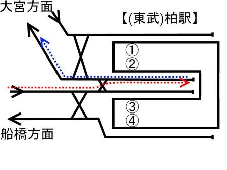 運河行き着発経路.jpg